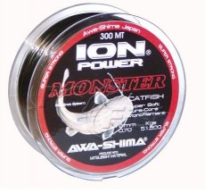 ION POWER  MONSTER